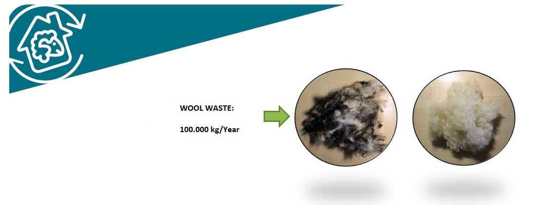 WOOL 4 BUILD IMPROVED ISOLATION MATERIAL FOR ECO-BUILDING BASED ON NATURAL WOOL